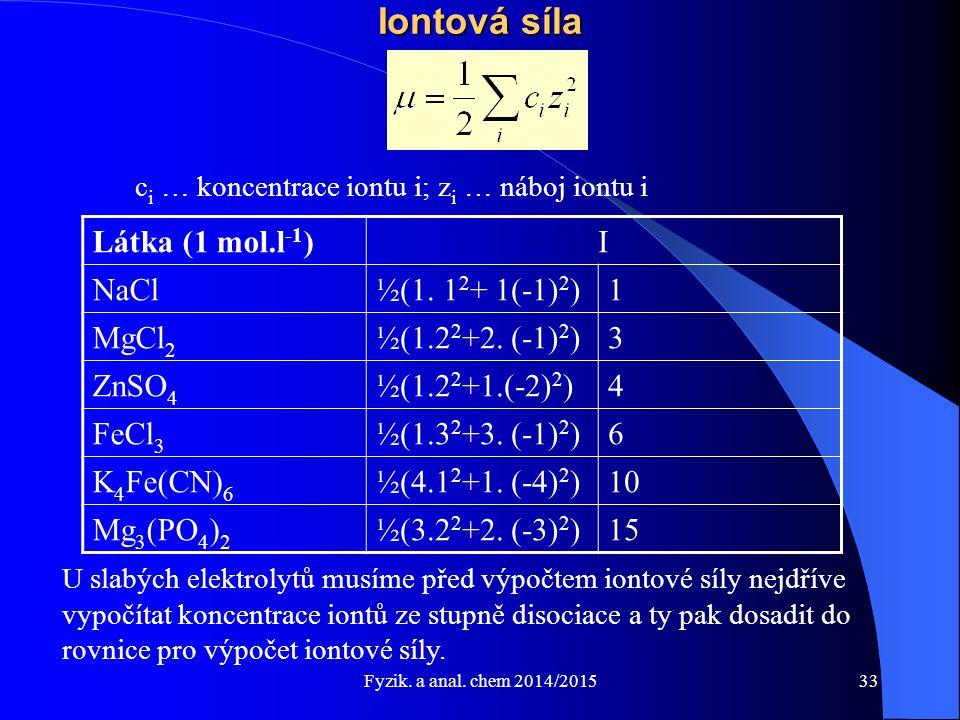 Fyzik. a anal. chem 2014/2015 Iontová síla c i … koncentrace iontu i; z i … náboj iontu i Látka (1 mol.l -1 )I NaCl½(1. 1 2 + 1(-1) 2 )1 MgCl 2 ½(1.2