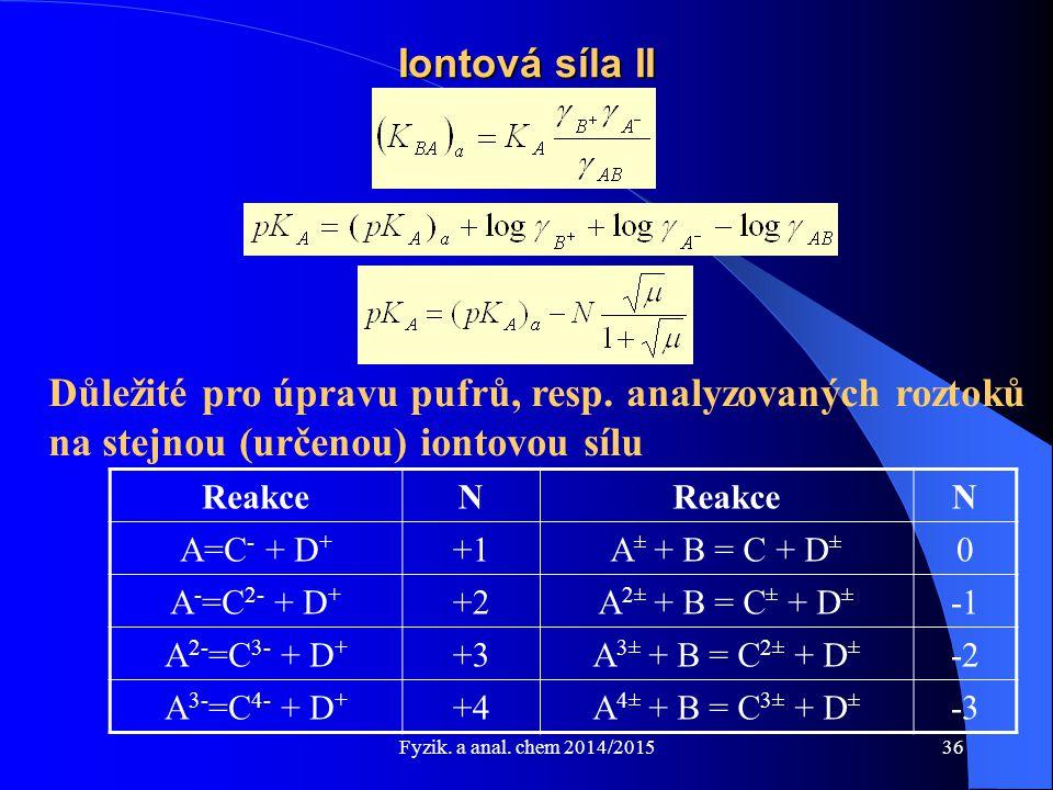 Fyzik. a anal. chem 2014/2015 Iontová síla II ReakceN N A=C - + D + +1A ± + B = C + D ± 0 A - =C 2- + D + +2A 2± + B = C ± + D ± A 2- =C 3- + D + +3A