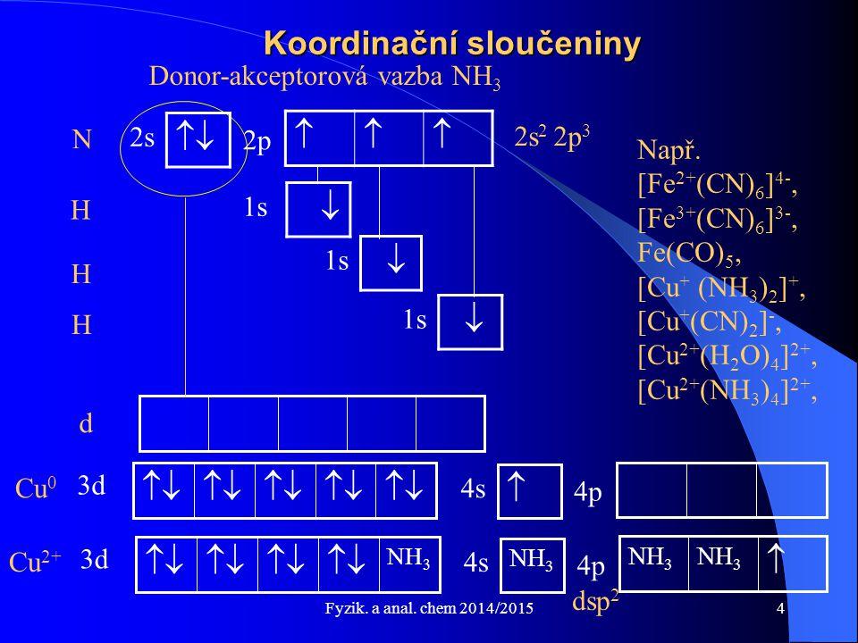 Fyzik. a anal. chem 2014/2015 Koordinační sloučeniny  1s H   2s 2p N Donor-akceptorová vazba NH 3 H H  1s  2s 2 2p 3 d Např. [Fe 2+ (CN) 6 ] 4
