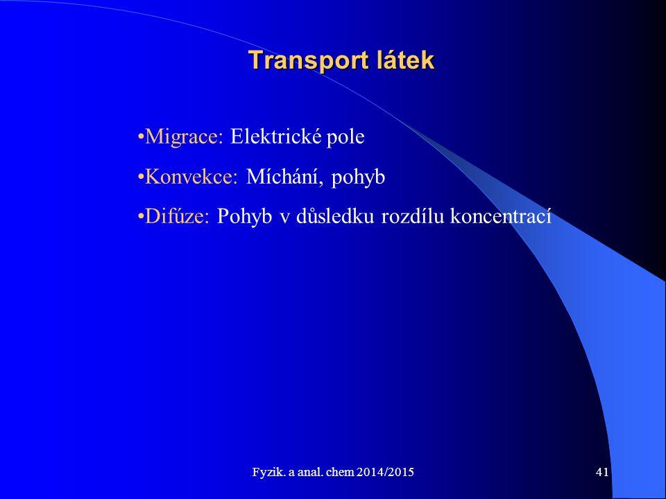 Fyzik. a anal. chem 2014/2015 Transport látek Migrace: Elektrické pole Konvekce: Míchání, pohyb Difúze: Pohyb v důsledku rozdílu koncentrací 41