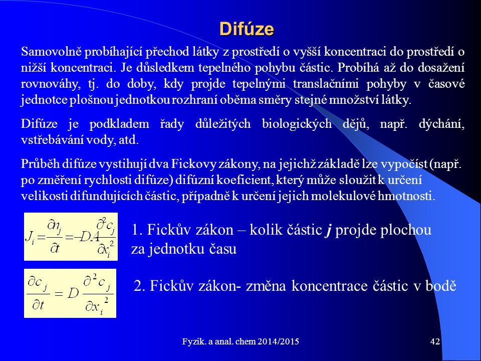 Fyzik. a anal. chem 2014/2015 Difúze Samovolně probíhající přechod látky z prostředí o vyšší koncentraci do prostředí o nižší koncentraci. Je důsledke