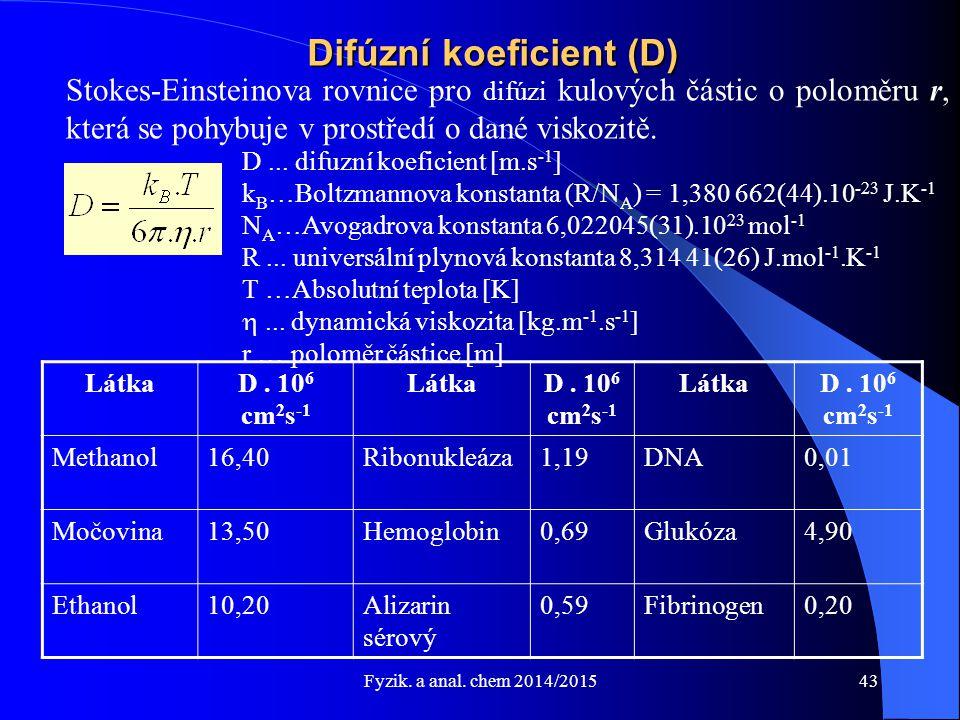 Fyzik. a anal. chem 2014/2015 Difúzní koeficient (D) Stokes-Einsteinova rovnice pro difúzi kulových částic o poloměru r, která se pohybuje v prostředí