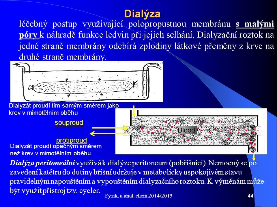 Fyzik. a anal. chem 2014/2015 Dialýza léčebný postup využívající polopropustnou membránu s malými póry k náhradě funkce ledvin při jejich selhání. Dia
