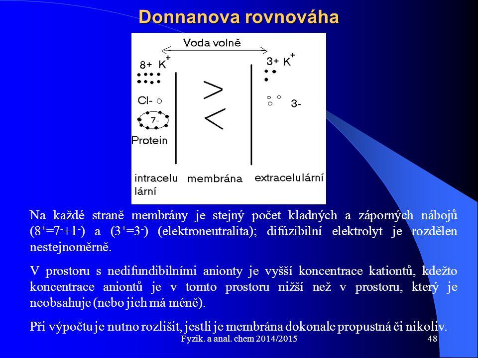 Fyzik. a anal. chem 2014/2015 Donnanova rovnováha Na každé straně membrány je stejný počet kladných a záporných nábojů (8 + =7 - +1 - ) a (3 + =3 - )