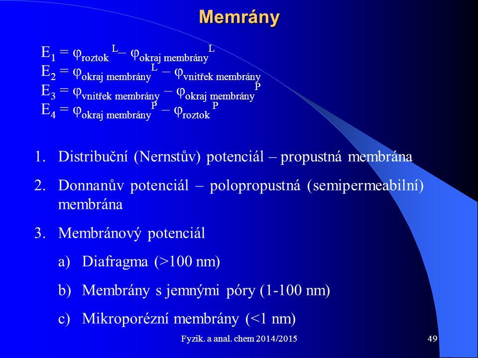 Fyzik. a anal. chem 2014/2015Memrány E 1 = φ roztok L – φ okraj membrány L E 2 = φ okraj membrány L – φ vnitřek membrány E 3 = φ vnitřek membrány – φ
