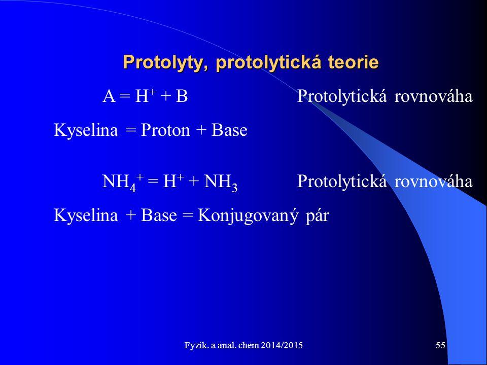 Fyzik. a anal. chem 2014/2015 Protolyty, protolytická teorie A = H + + B Protolytická rovnováha Kyselina = Proton + Base NH 4 + = H + + NH 3 Protolyti