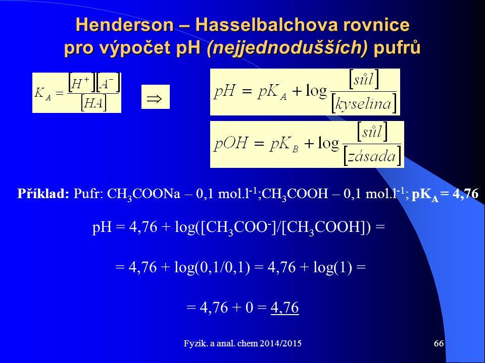Fyzik. a anal. chem 2014/2015 Henderson – Hasselbalchova rovnice pro výpočet pH (nejjednodušších) pufrů  Příklad: Pufr: CH 3 COONa – 0,1 mol.l -1 ;CH