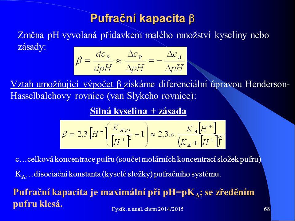 Fyzik. a anal. chem 2014/2015 Pufrační kapacita  Změna pH vyvolaná přídavkem malého množství kyseliny nebo zásady: Vztah umožňující výpočet β získáme