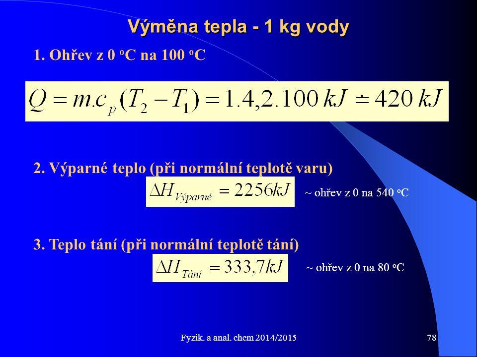Fyzik. a anal. chem 2014/2015 Výměna tepla - 1 kg vody 1. Ohřev z 0 o C na 100 o C 2. Výparné teplo (při normální teplotě varu) ~ ohřev z 0 na 540 o C