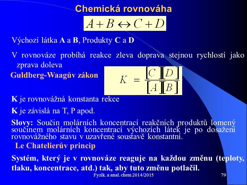Fyzik. a anal. chem 2014/2015 Chemická rovnováha Výchozí látka A a B, Produkty C a D V rovnováze probíhá reakce zleva doprava stejnou rychlostí jako z