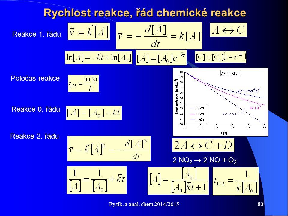 Fyzik. a anal. chem 2014/2015 Rychlost reakce, řád chemické reakce Reakce 1. řádu Reakce 2. řádu Reakce 0. řádu Poločas reakce 2 NO 2 → 2 NO + O 2 83