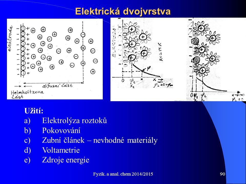Fyzik. a anal. chem 2014/2015 Elektrická dvojvrstva Užití: a)Elektrolýza roztoků b)Pokovování c)Zubní článek – nevhodné materiály d)Voltametrie e)Zdro