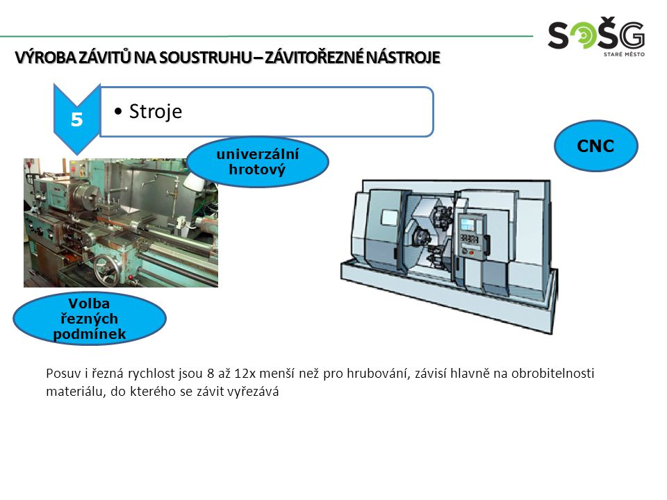 VÝROBA ZÁVITŮ NA SOUSTRUHU – ZÁVITOŘEZNÉ NÁSTROJE 5 Stroje CNC univerzální hrotový Volba řezných podmínek Posuv i řezná rychlost jsou 8 až 12x menší než pro hrubování, závisí hlavně na obrobitelnosti materiálu, do kterého se závit vyřezává