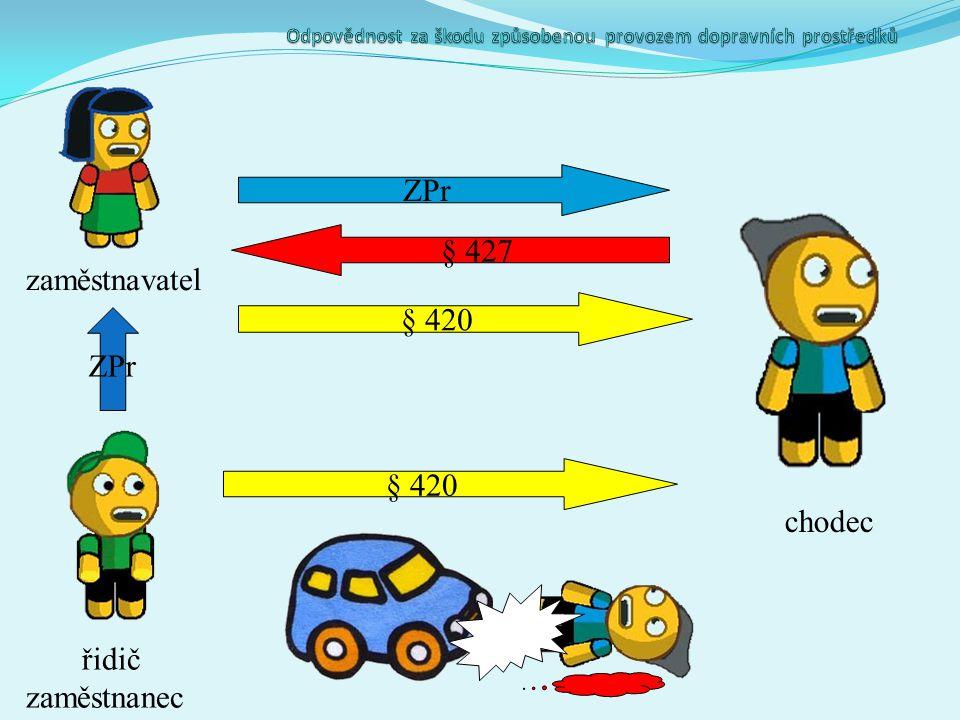 zaměstnavatel řidič zaměstnanec chodec § 427 ZPr § 420 ZPr § 420