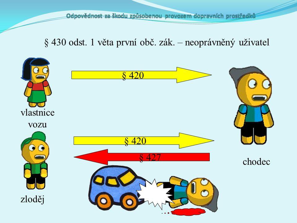 § 430 odst. 1 věta první obč. zák. – neoprávněný uživatel vlastnice vozu zloděj chodec § 427 § 420