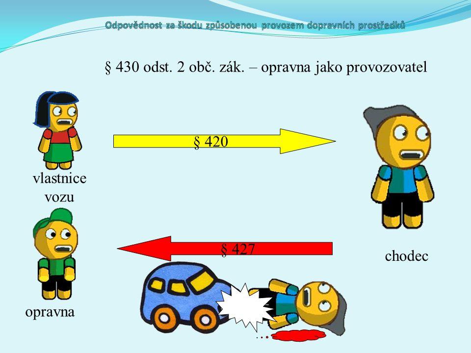 § 430 odst. 2 obč. zák. – opravna jako provozovatel vlastnice vozu opravna chodec § 427 § 420