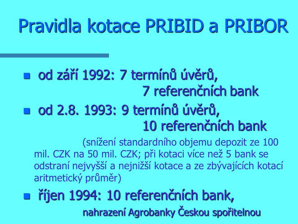 Pravidla kotace PRIBID a PRIBOR n od září 1992: 7 termínů úvěrů, 7 referenčních bank n od 2.8. 1993: 9 termínů úvěrů, 10 referenčních bank (snížení st