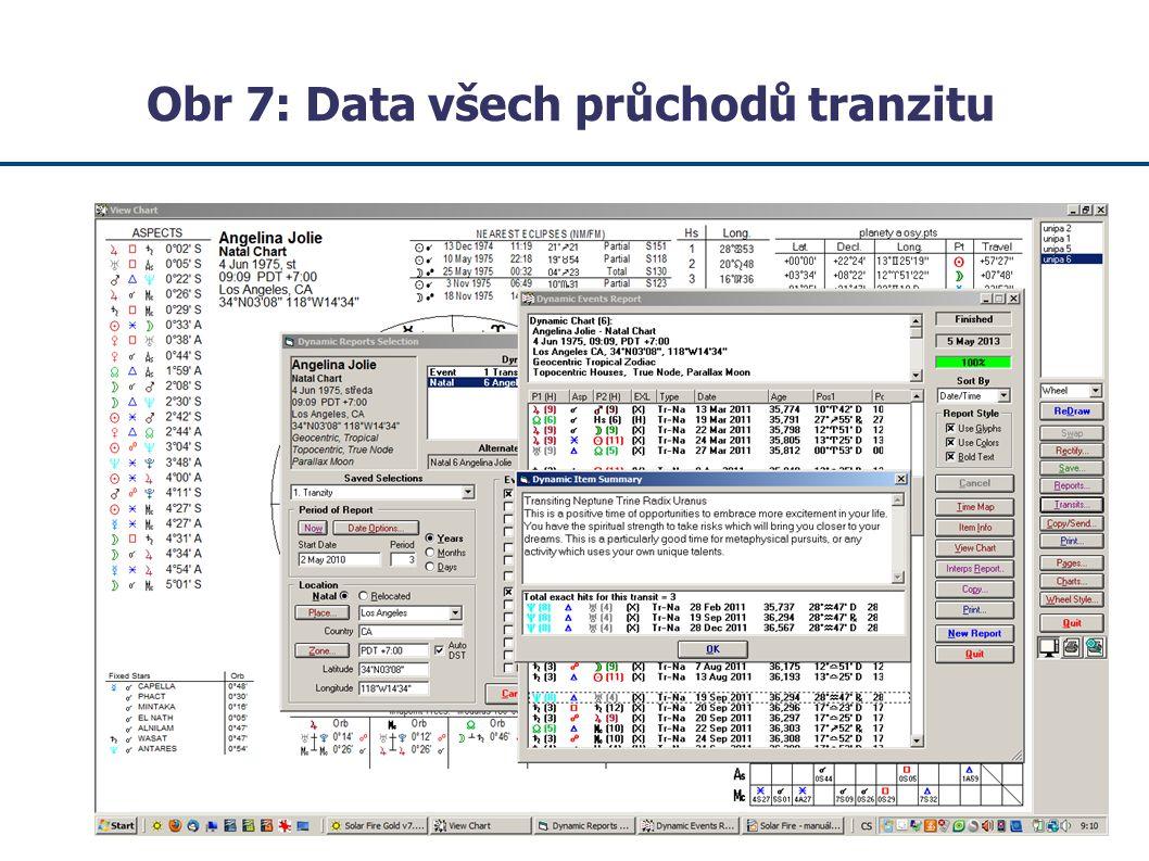 Obr 7: Data všech průchodů tranzitu