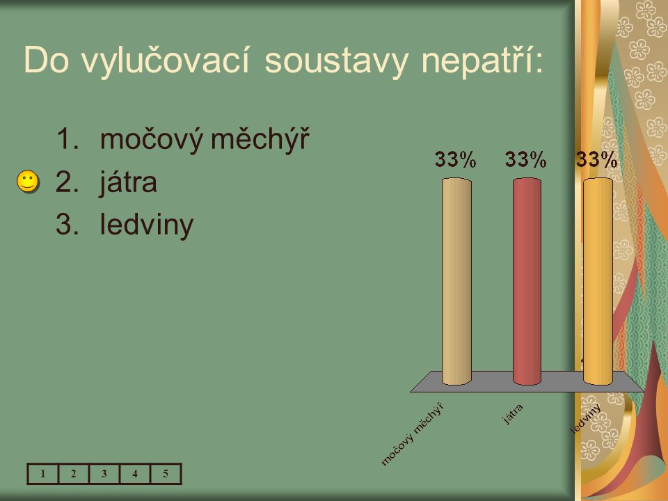 Do vylučovací soustavy nepatří: 12345 1.močový měchýř 2.játra 3.ledviny