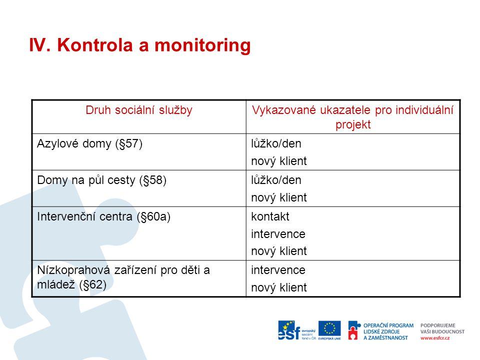 IV. Kontrola a monitoring Druh sociální službyVykazované ukazatele pro individuální projekt Azylové domy (§57)lůžko/den nový klient Domy na půl cesty