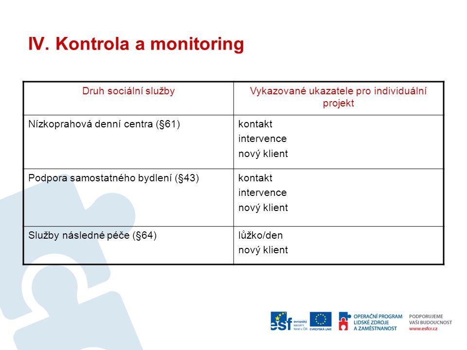 IV. Kontrola a monitoring Druh sociální službyVykazované ukazatele pro individuální projekt Nízkoprahová denní centra (§61)kontakt intervence nový kli
