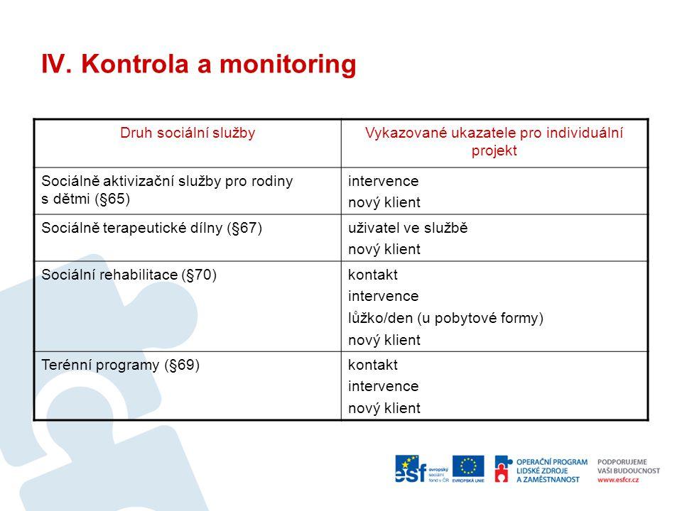 IV. Kontrola a monitoring Druh sociální službyVykazované ukazatele pro individuální projekt Sociálně aktivizační služby pro rodiny s dětmi (§65) inter