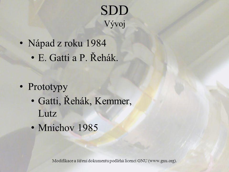 Modifikace a šíření dokumentu podléhá licenci GNU (www.gnu.org). Nápad z roku 1984 E. Gatti a P. Řehák. Prototypy Gatti, Řehák, Kemmer, Lutz Mnichov 1