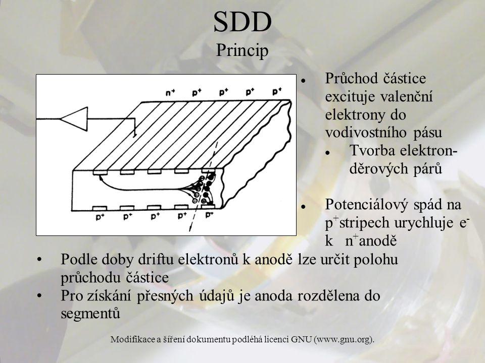 Modifikace a šíření dokumentu podléhá licenci GNU (www.gnu.org). SDD Princip Průchod částice excituje valenční elektrony do vodivostního pásu Tvorba e