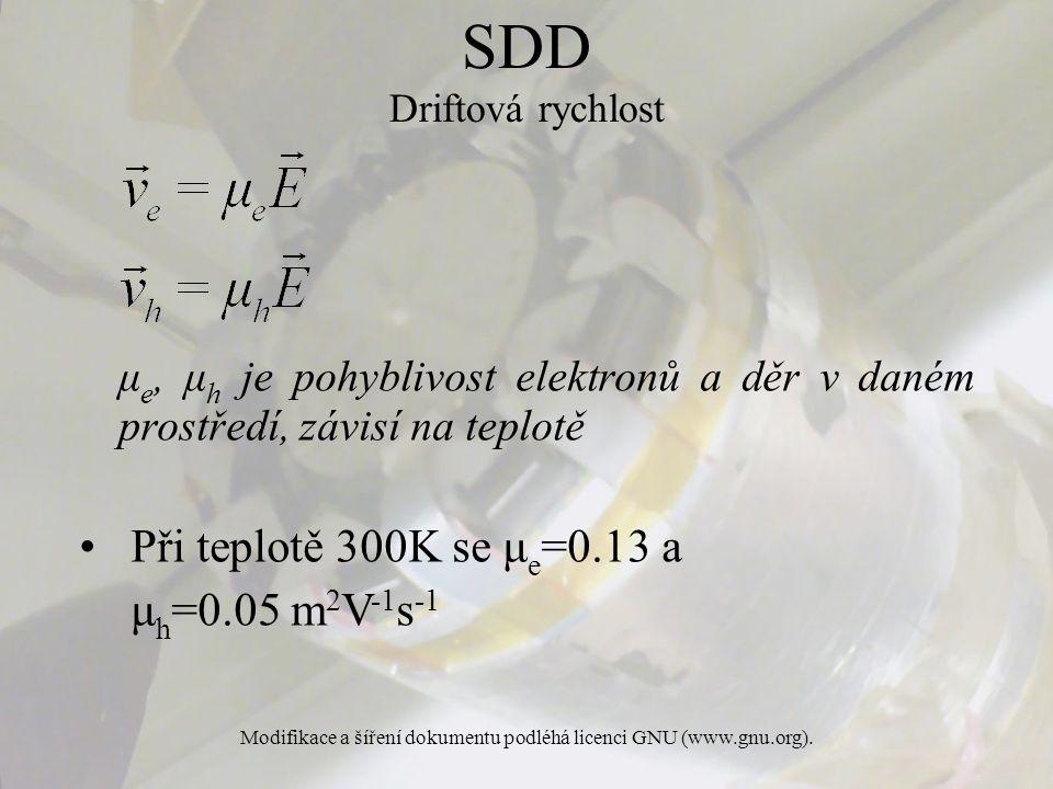 Modifikace a šíření dokumentu podléhá licenci GNU (www.gnu.org). SDD Driftová rychlost μ e, μ h je pohyblivost elektronů a děr v daném prostředí, závi