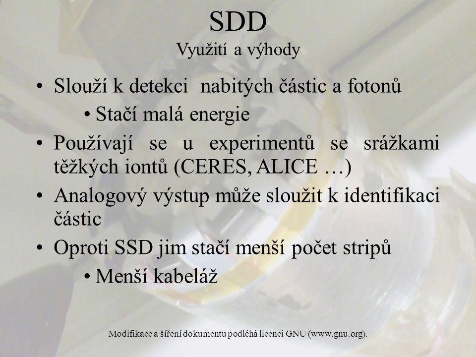 Modifikace a šíření dokumentu podléhá licenci GNU (www.gnu.org). SDD Využití a výhody Slouží k detekci nabitých částic a fotonů Stačí malá energie Pou