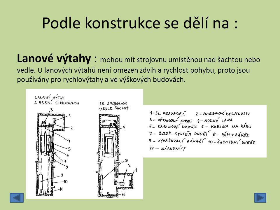 Podle konstrukce se dělí na : Lanové výtahy : mohou mít strojovnu umístěnou nad šachtou nebo vedle. U lanových výtahů není omezen zdvih a rychlost poh