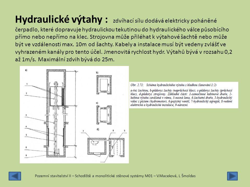 Hydraulické výtahy : zdvíhací sílu dodává elektricky poháněné čerpadlo, které dopravuje hydraulickou tekutinou do hydraulického válce působícího přímo