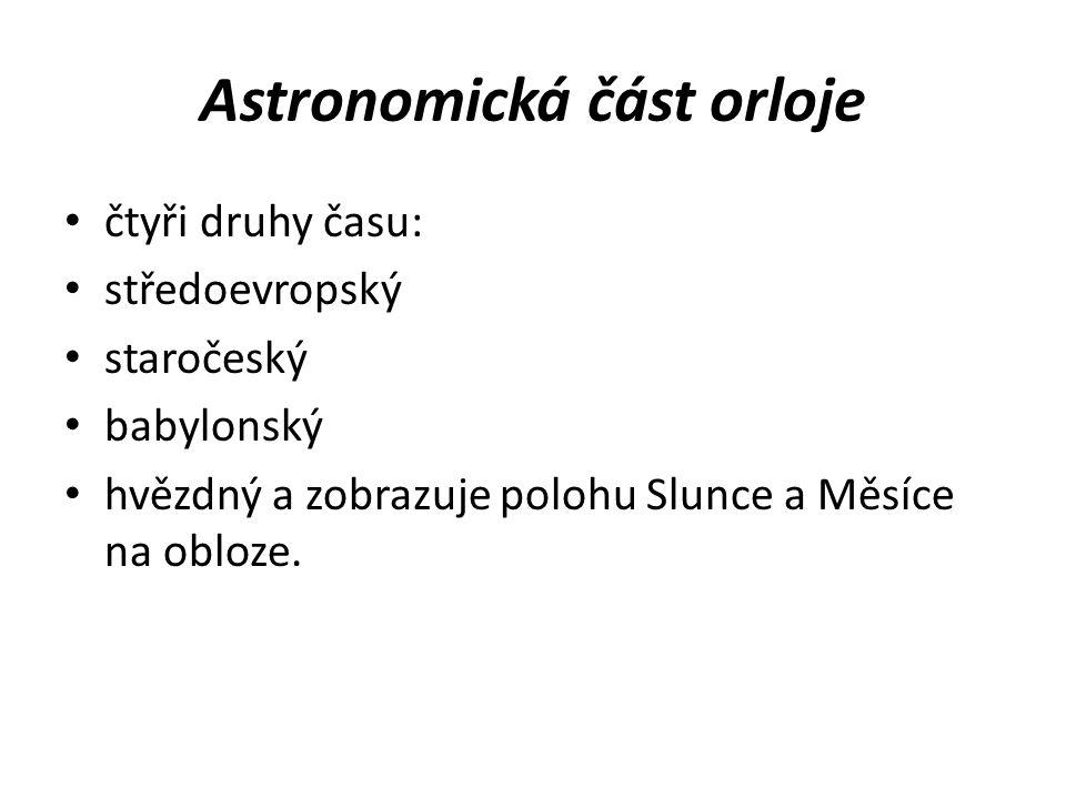 Astronomická část orloje čtyři druhy času: středoevropský staročeský babylonský hvězdný a zobrazuje polohu Slunce a Měsíce na obloze.