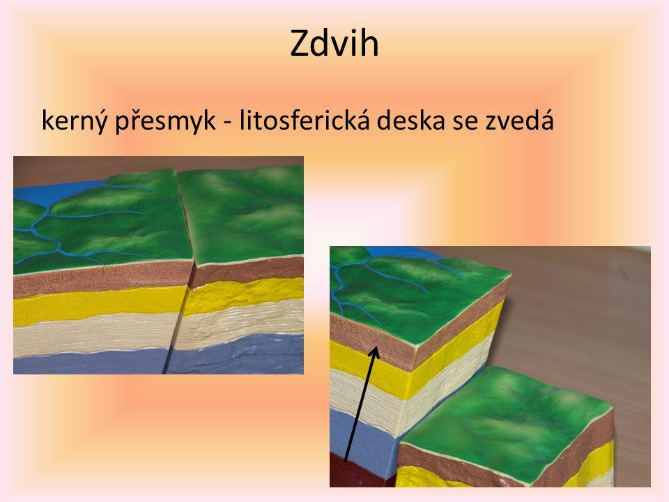 Zdvih kerný přesmyk - litosferická deska se zvedá