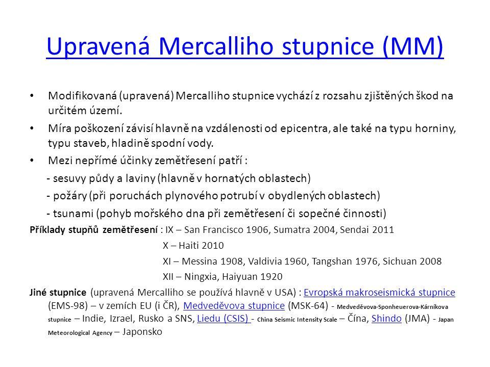 Upravená Mercalliho stupnice (MM) Modifikovaná (upravená) Mercalliho stupnice vychází z rozsahu zjištěných škod na určitém území. Míra poškození závis