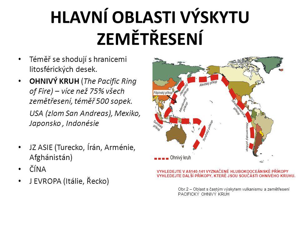 HLAVNÍ OBLASTI VÝSKYTU ZEMĚTŘESENÍ Téměř se shodují s hranicemi litosférických desek. OHNIVÝ KRUH (The Pacific Ring of Fire) – více než 75% všech země