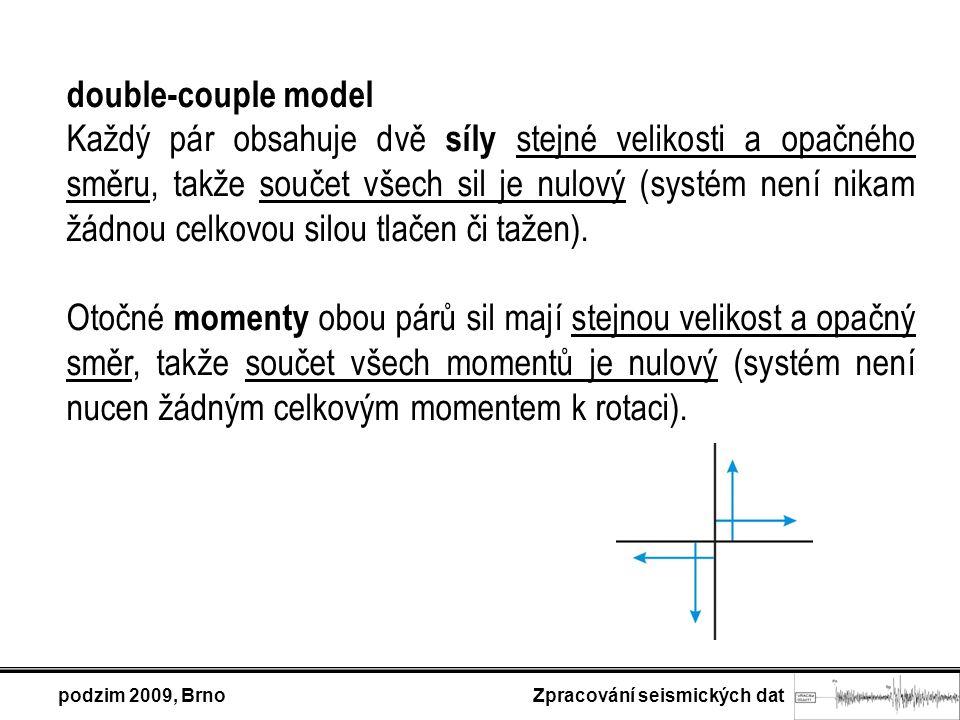 double-couple model Každý pár obsahuje dvě síly stejné velikosti a opačného směru, takže součet všech sil je nulový (systém není nikam žádnou celkovou