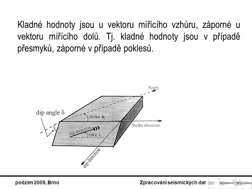 Kladné hodnoty jsou u vektoru mířícího vzhůru, záporné u vektoru mířícího dolů. Tj. kladné hodnoty jsou v případě přesmyků, záporné v případě poklesů.