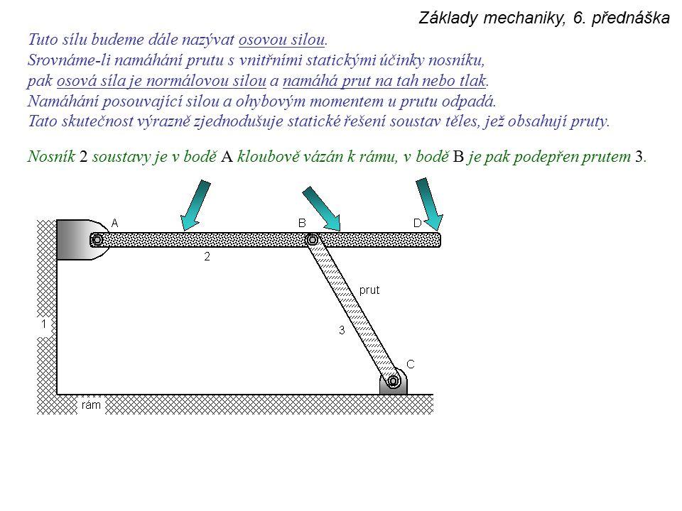 Základy mechaniky, 6.přednáška Tuto sílu budeme dále nazývat osovou silou.