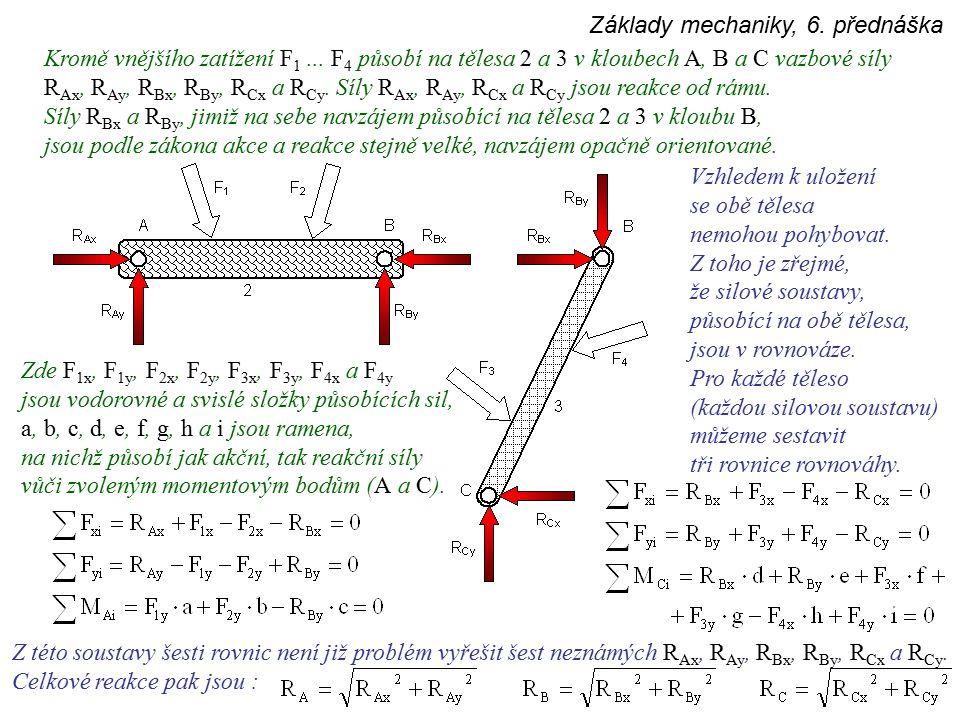 Základy mechaniky, 6.přednáška Kromě vnějšího zatížení F 1...