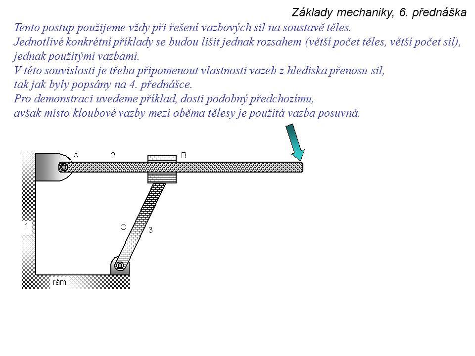 Kloubové vazby těles 2 a 3 vůči rámu přenáší dvě složky síly, nepřenáší moment.