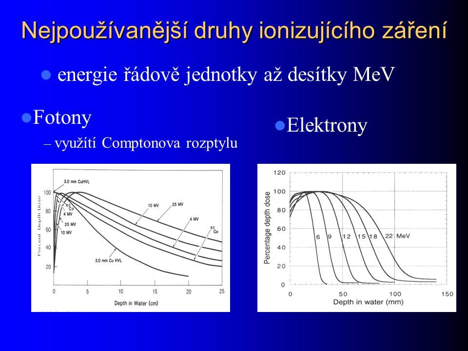 Nejpoužívanější druhy ionizujícího záření energie řádově jednotky až desítky MeV Fotony – využítí Comptonova rozptylu Elektrony