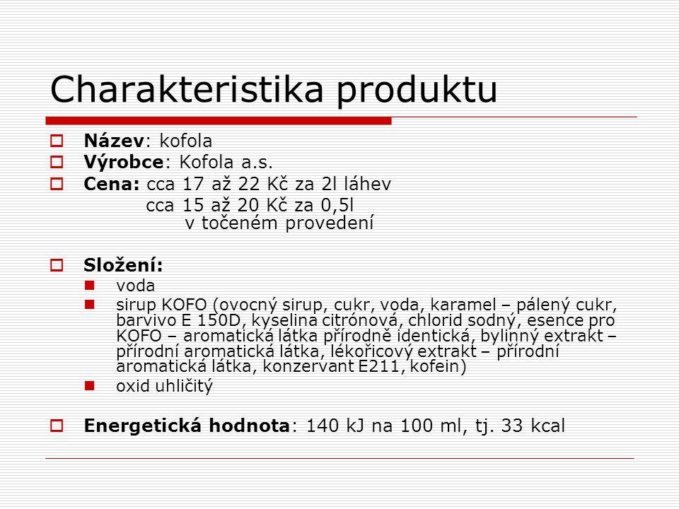 Charakteristika produktu  Název: kofola  Výrobce: Kofola a.s.  Cena: cca 17 až 22 Kč za 2l láhev cca 15 až 20 Kč za 0,5l v točeném provedení  Slož