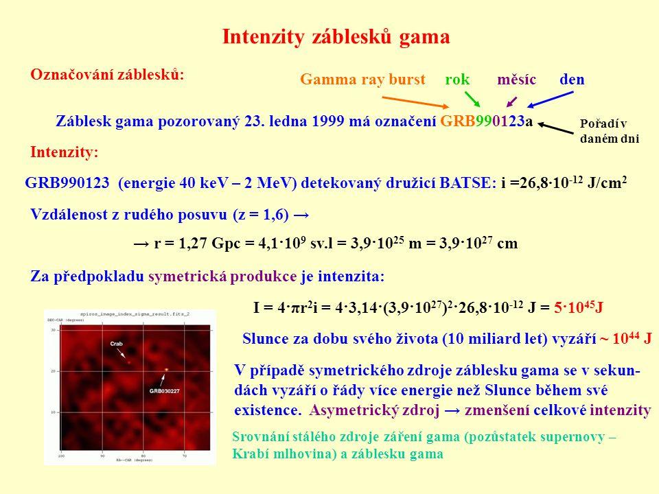 Intenzity záblesků gama Označování záblesků: Záblesk gama pozorovaný 23.