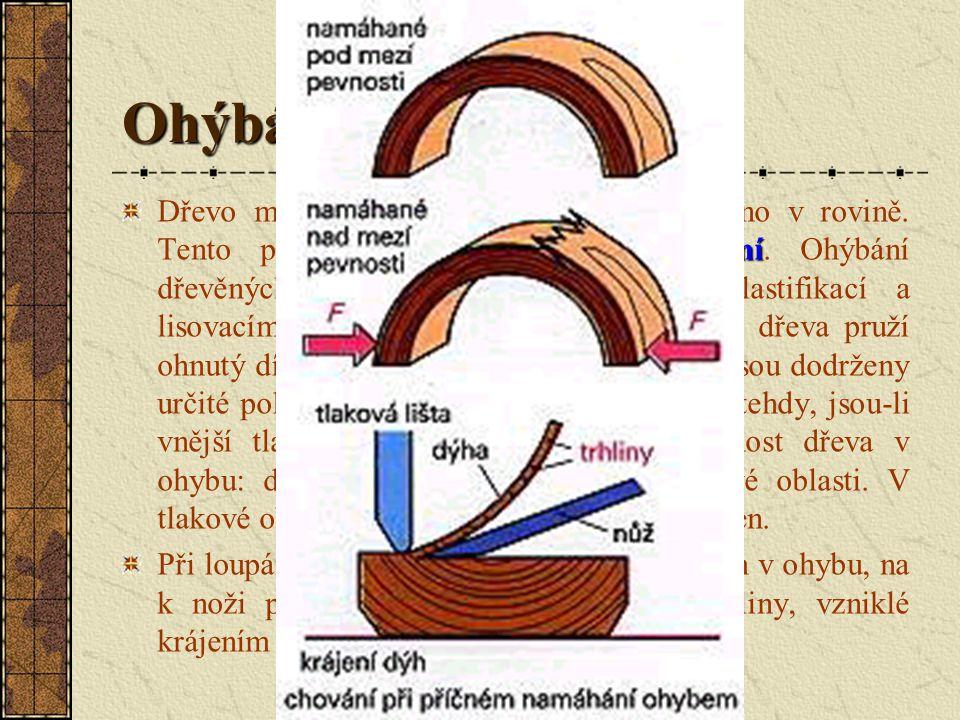 Elasticita Dřevo je e ee elastické, když po odstranění ohýbací síly zpětně pruží a zaujme opět svůj původní tvar. Hranice elasticity je dosažena tehdy