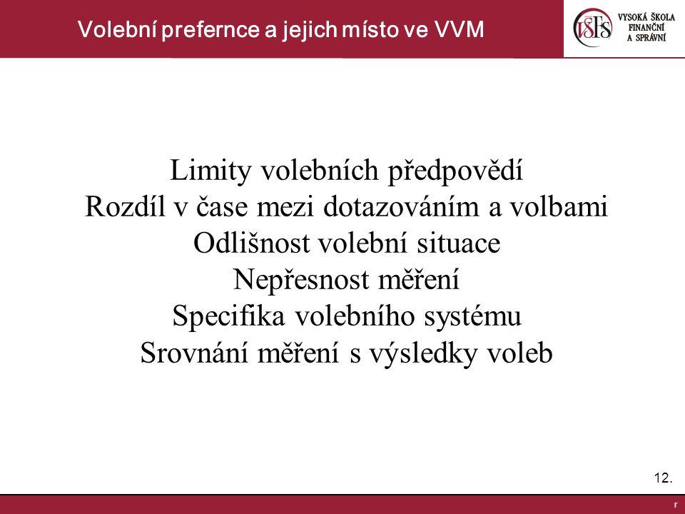12. r Volební prefernce a jejich místo ve VVM Limity volebních předpovědí Rozdíl v čase mezi dotazováním a volbami Odlišnost volební situace Nepřesnos