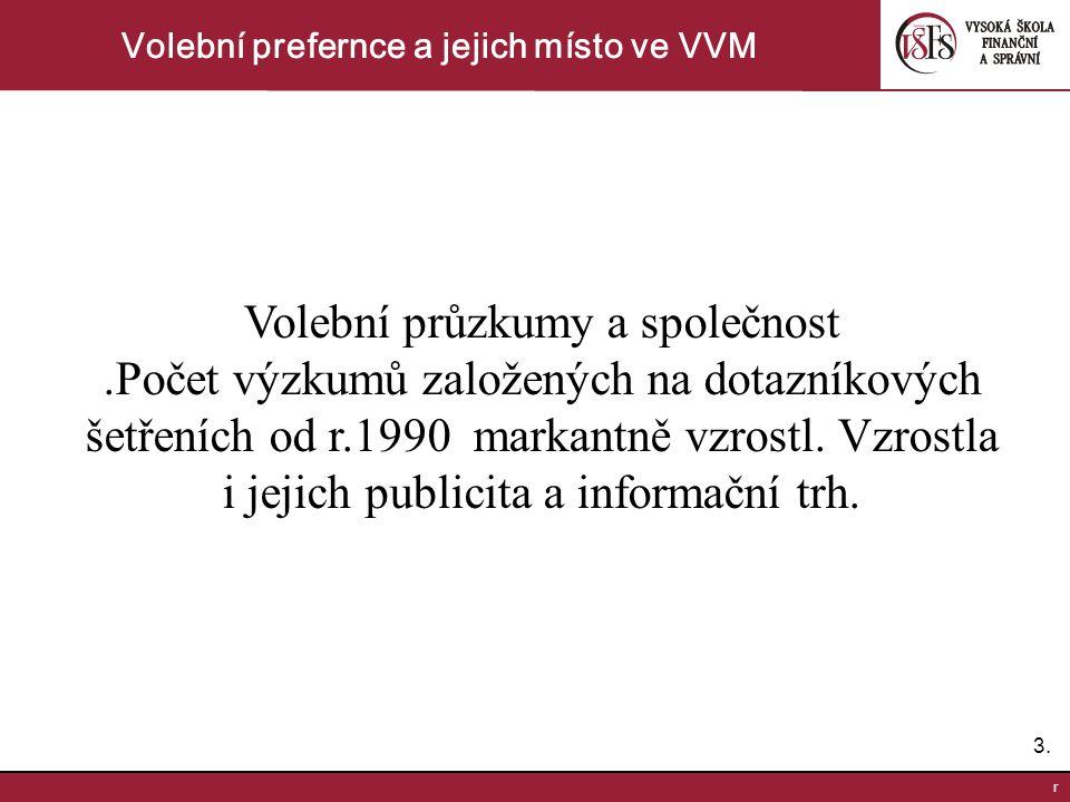 3.3. r Volební prefernce a jejich místo ve VVM Volební průzkumy a společnost.Počet výzkumů založených na dotazníkových šetřeních od r.1990 markantně v