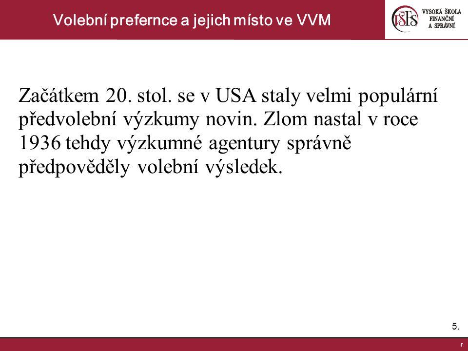 5.5.r Volební prefernce a jejich místo ve VVM Začátkem 20.