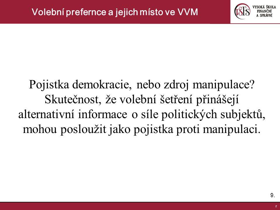 9.9.r Volební prefernce a jejich místo ve VVM Pojistka demokracie, nebo zdroj manipulace.