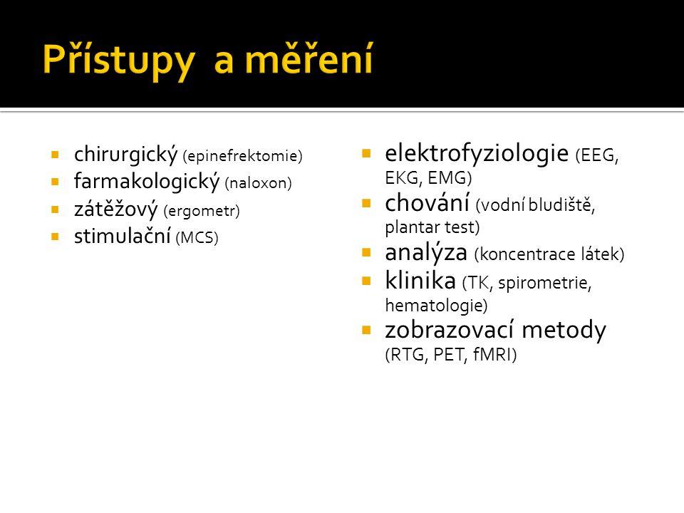  chirurgický (epinefrektomie)  farmakologický (naloxon)  zátěžový (ergometr)  stimulační (MCS)  elektrofyziologie (EEG, EKG, EMG)  chování (vodn